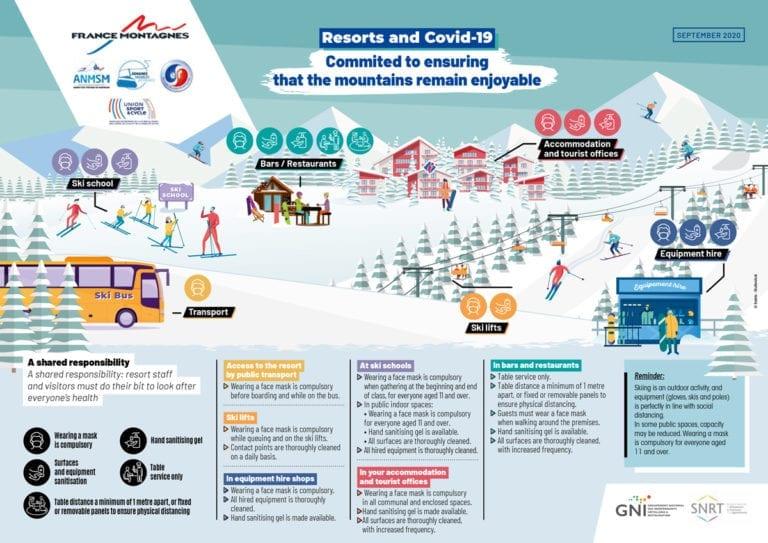 Covid19 Stations Planche A4 En Web